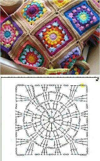 colcha de crochê com gráfico. | Pinterest | Cuadrados, Patrones y ...