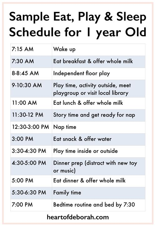 Sample menu for one year old also ideas on what to feed your printable play eat rh pinterest
