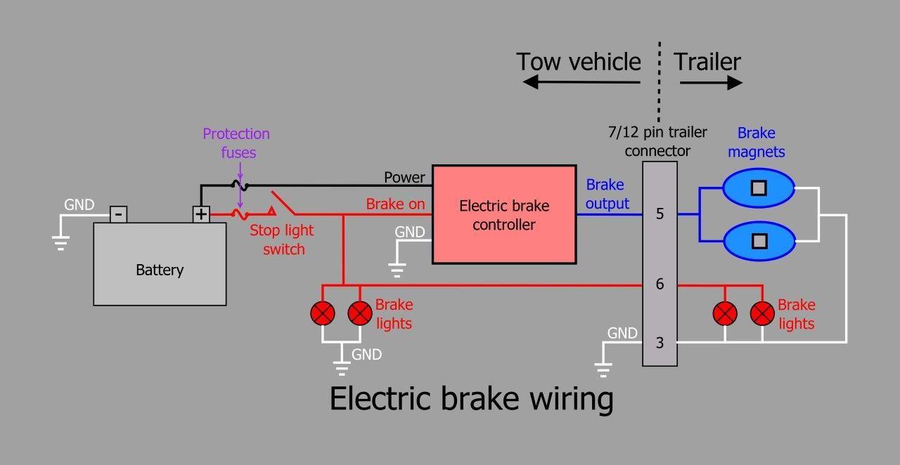 33 Wiring Diagram For Electric Brake Controller Bookingritzcarlton Info Trailer Light Wiring Tekonsha Wire