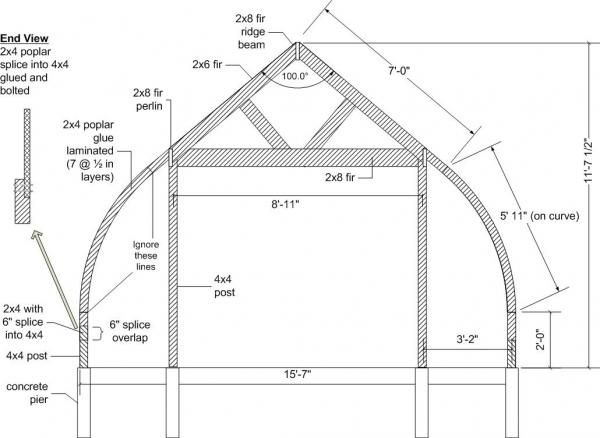 Design help with framing a gothic arch greenhouse in snow