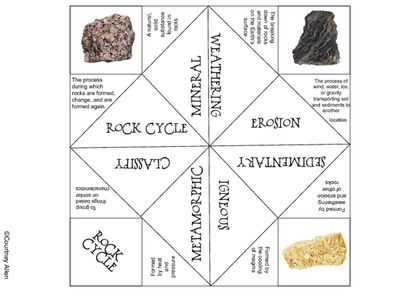 The Rock Cycle Cootie Catcher from ckallen526 on