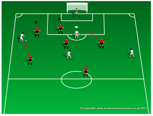 7v7 Formations And Systems Of Play Brookline Soccer Club