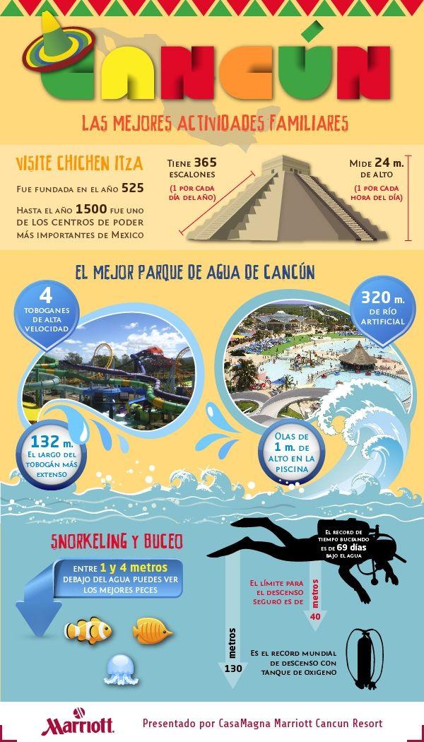 Los hoteles familiares en Cancún de Marriott lo invitan a disfrutar ...