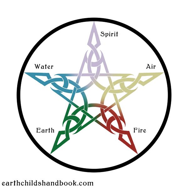 uplifting reads the sacred meaning of the pentacle