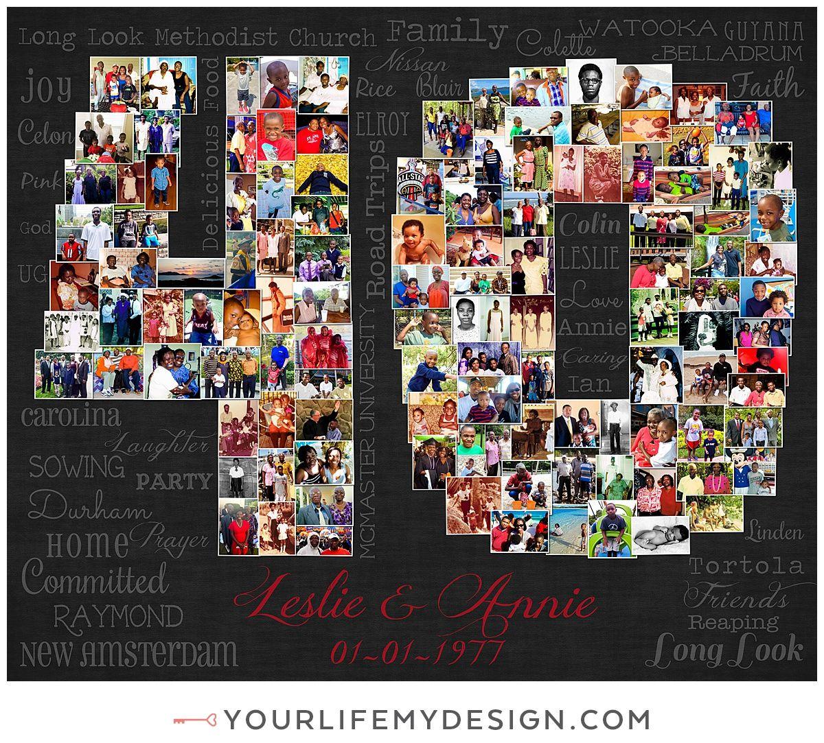 40th Birthday Gift 40th Wedding Anniversary Gift 40th Birthday