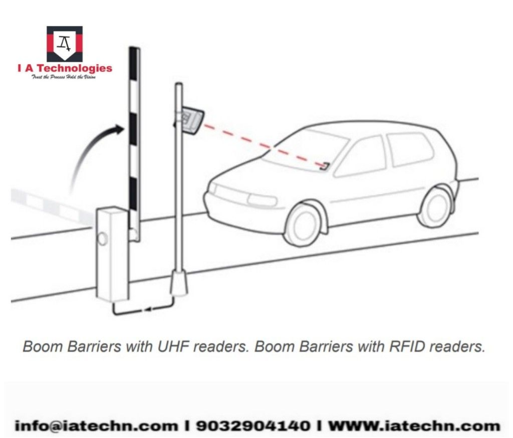 Pin by IA Technologies on Boom barrier | Website