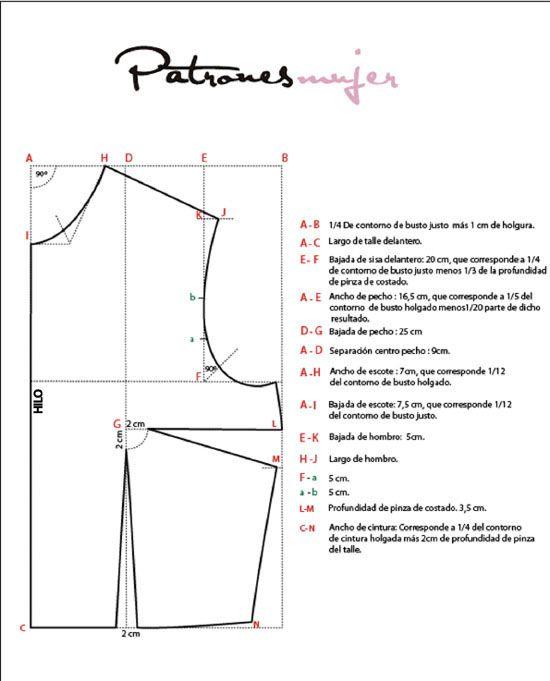 Trazado del patrón base delantero. - Blog de costura, moda y ...