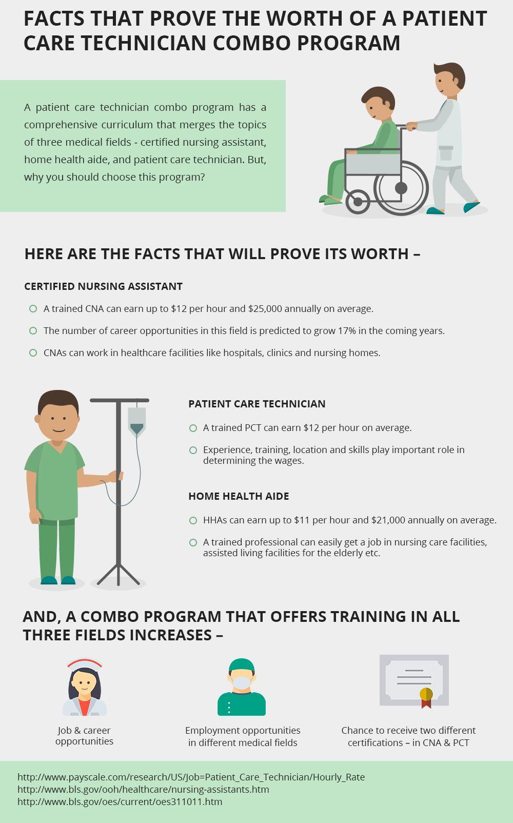Patient Care Technician Training Program in Detroit, MI