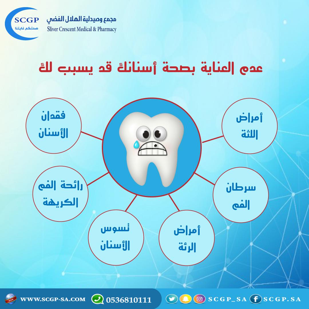 نصائح الاسنان عدم العناية بصحة أسنانك قد يسبب لك الكثير من الأمراض مجمع الهلال الفضي الطبي صحتكم غايتنا نسعد بتواصلكم معنا والمتابعة لم Medical Pharmacy Map