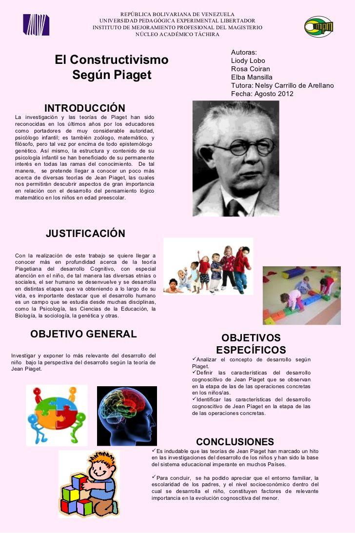 Unidad 5 el constructivismo teor as y corrientes psicol gicas del aprendizaje