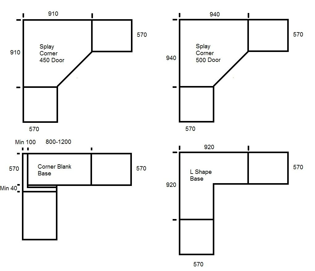 title   Corner Kitchen Cabinet Dimensions
