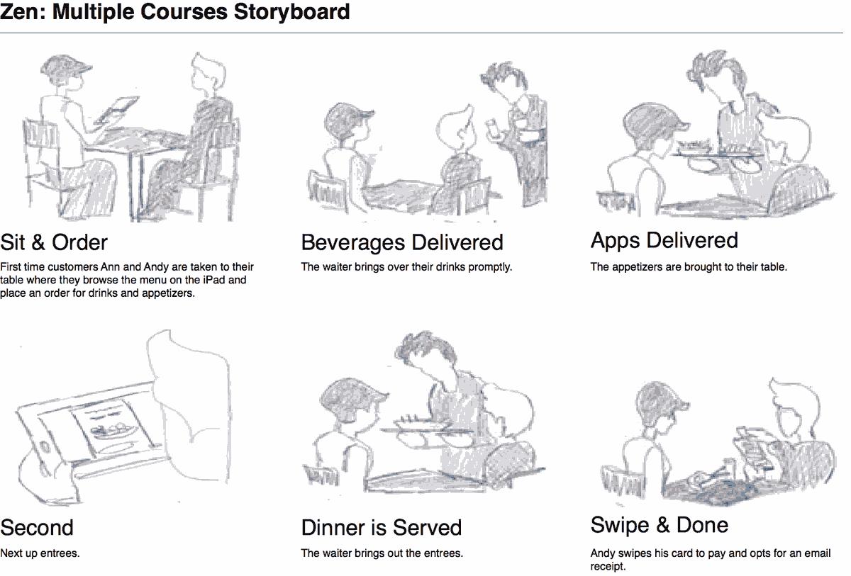 Zen Storyboard