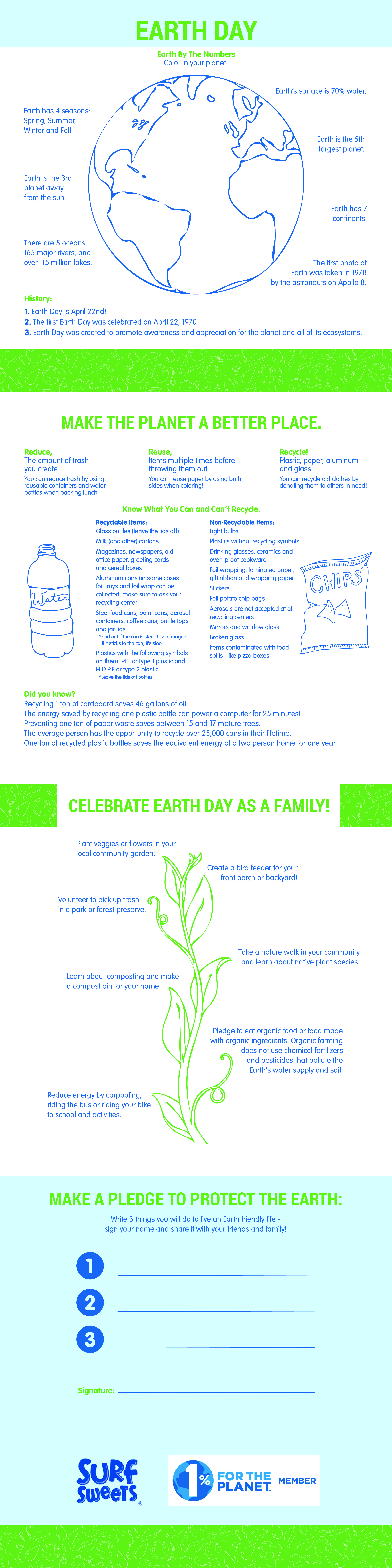 In Honor Of Earth Day We Ve Created A Download Of Our
