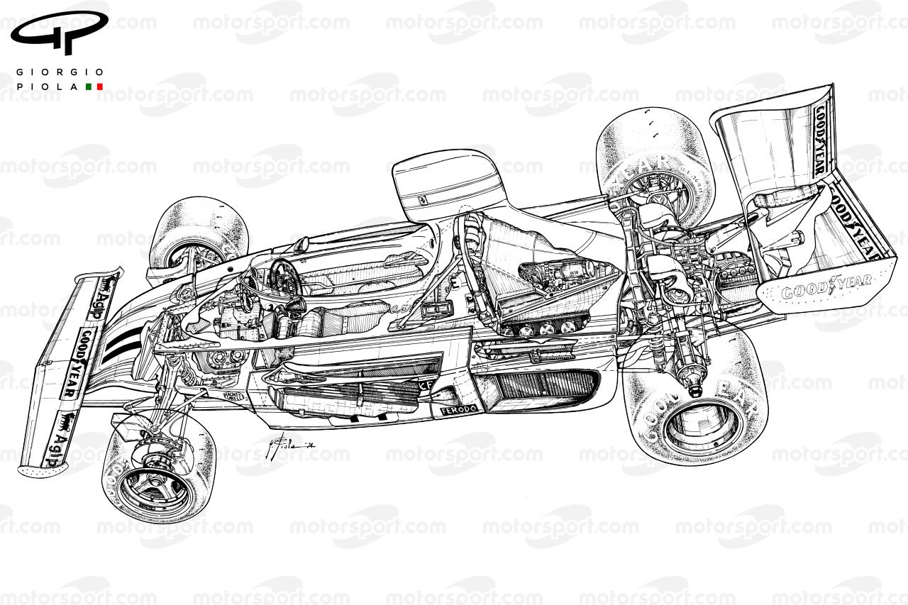 F1 S Iconic Cars The Ferrari 312 By Giorgio Piola In