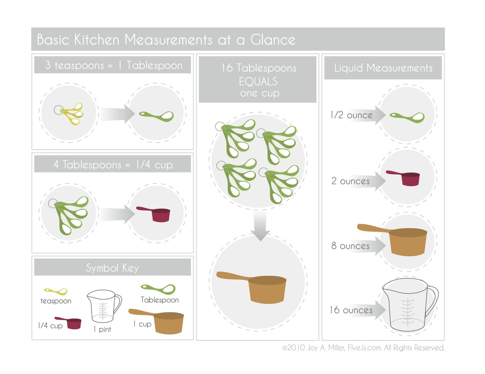 Free Printable Cooking Measurement Game