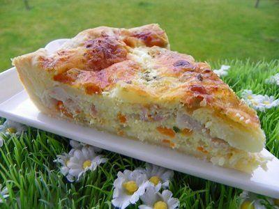 Quiche emince de poulet et legumes thermomix blog - Cuisiner tous les jours avec thermomix ...