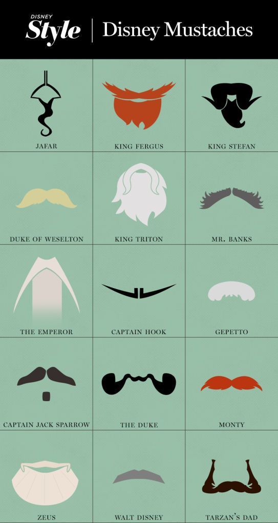 We're Celebrating Movember with These Famous Disney Mustaches