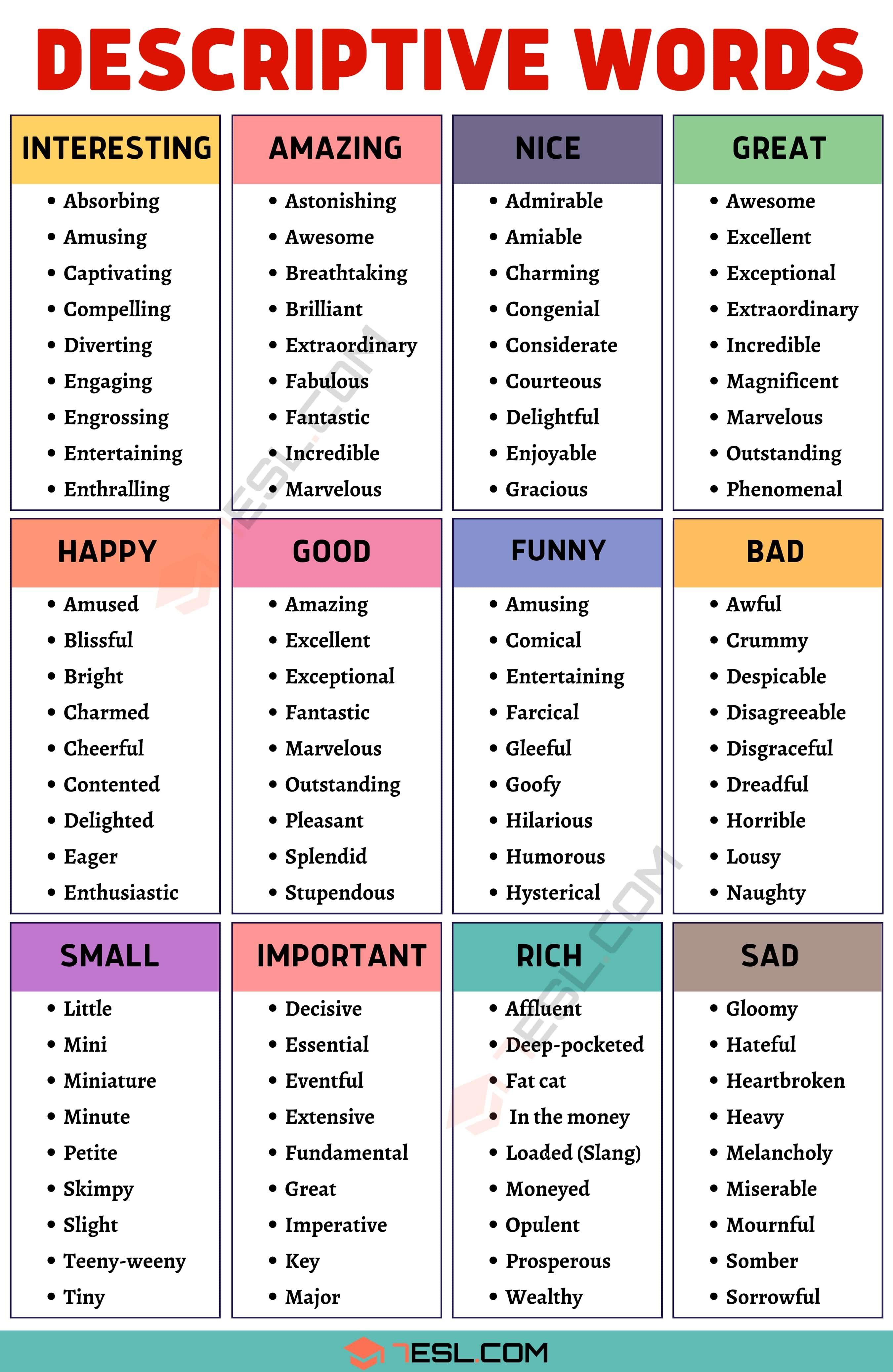 Sample essay using adjectives