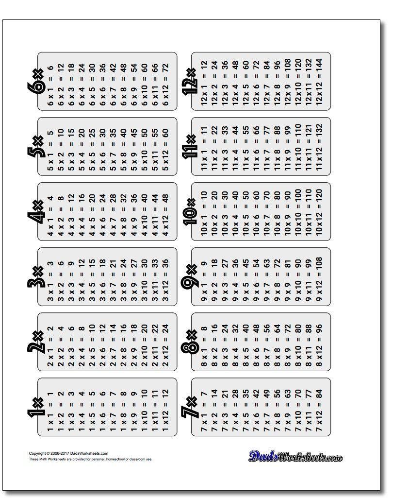 Multiplication Table Https Www Dadsworksheets Com Worksheets Multiplication Table Html Utm Content 3rd Grade Math Worksheets Math Worksheets Multiplication [ 1025 x 810 Pixel ]