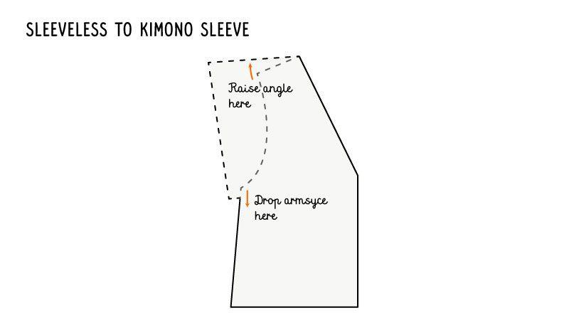 Be Zazzled Franken Dress Kimono Sleeve Dress Kimono Dress Pattern Grainline Studio