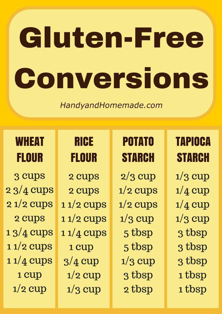 Conversion Charts Kitchen Tips Food 4 Celiacs Pinterest