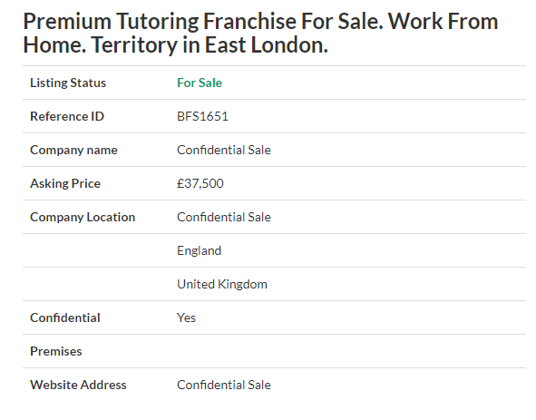 Businesses For Sale Premium Tutoring Franchise For Sale Work