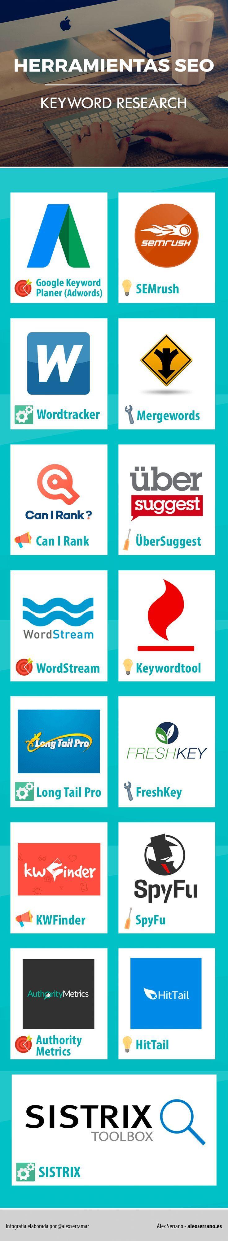Infografía - encontrar palabras clave