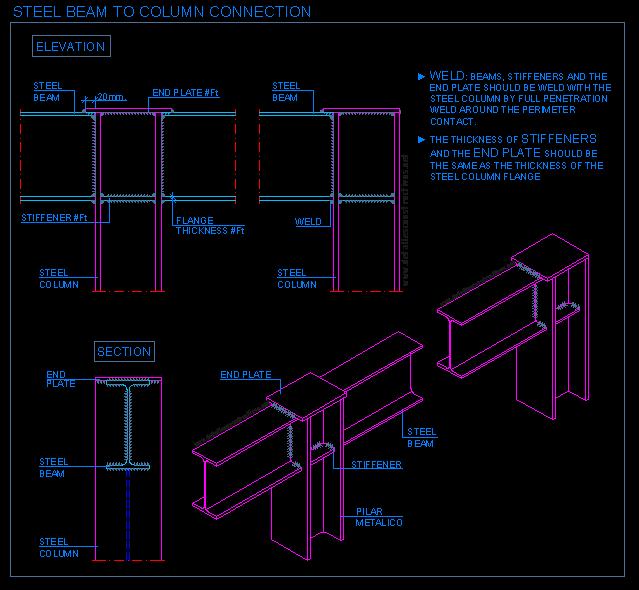 Steel Connections Detallesconstructivos Net Postmodern