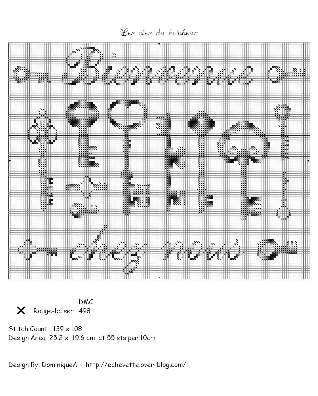 Cross stitch pattern, keys. | Cross Stitching Inspiration | Stitch ...
