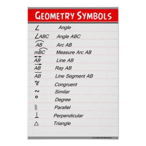 Geometry Poster Basic Geometry Symbols Poster Mathematics Posters