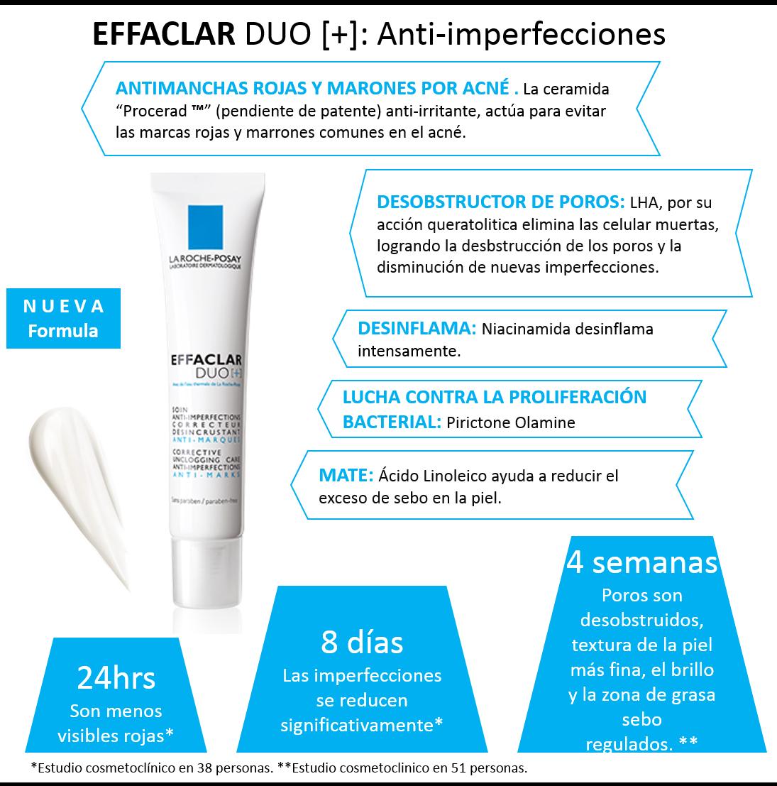 EFFACLAR Duo PLUS Effaclar Duo Plus Duo PLUS Effaclar Duo PlusEffaclar Duo Plus