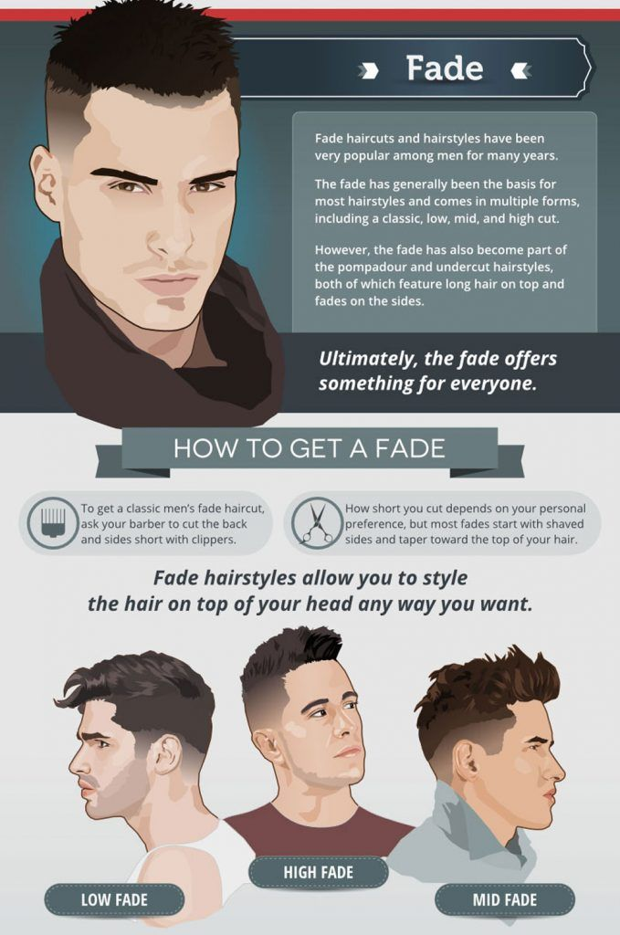 Top 5 Hairstyles For Men And How To Style Each Hairstyles Hair
