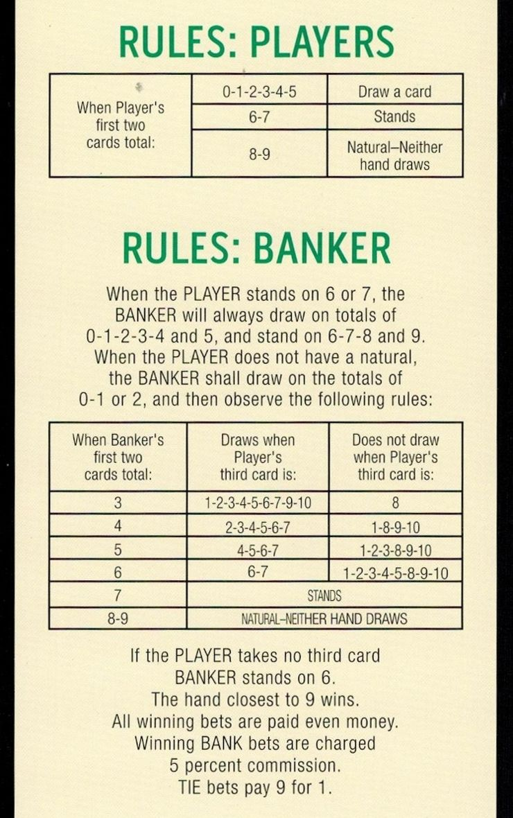 How to play baccarat rules