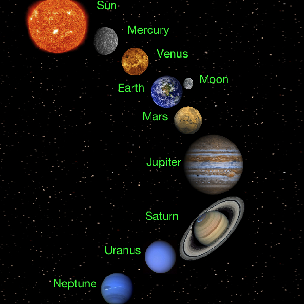 solar system for kids - HD 1024×1024