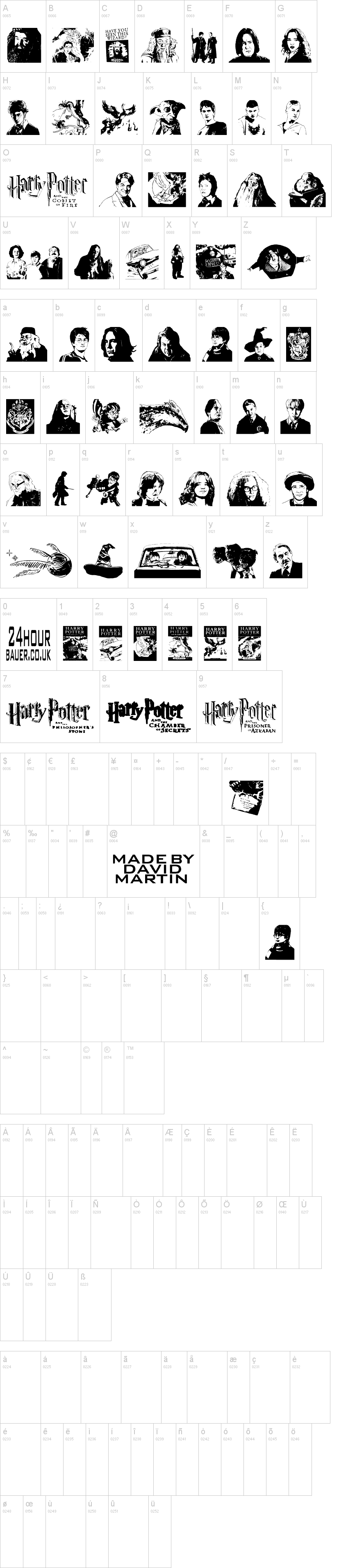 A Harry Potter Dingbat Font Plus This Site Also Has Other Harry  A Harry Potter Dingbat Font Plus This Site Also Has Other Harry Potter  Fonts My Essays Just Got A Lot More Exciting Teaching Essay Writing To High School Students also Custom Writing Pads  Modern Science Essay