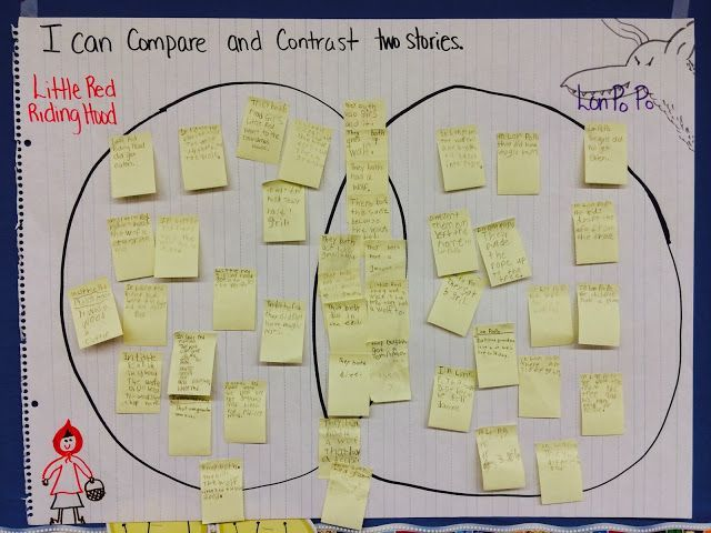 interactive aloud compare and contrast little red riding  compare and contrast little red riding hood and lon po po