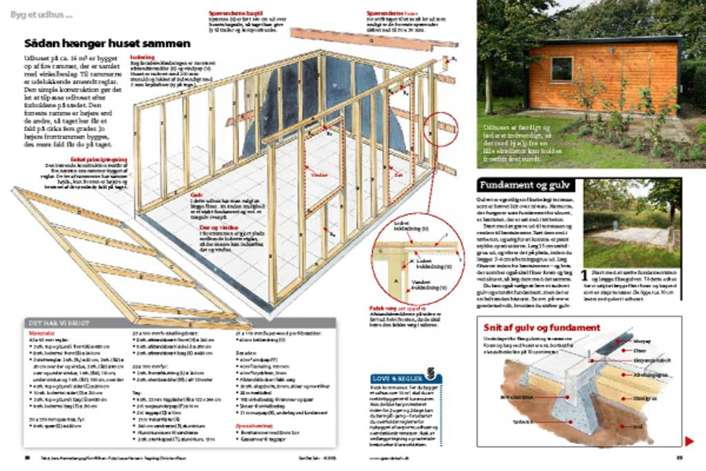 Byg et udhus med stil Carport ideer, Bygning og Udendørsrum