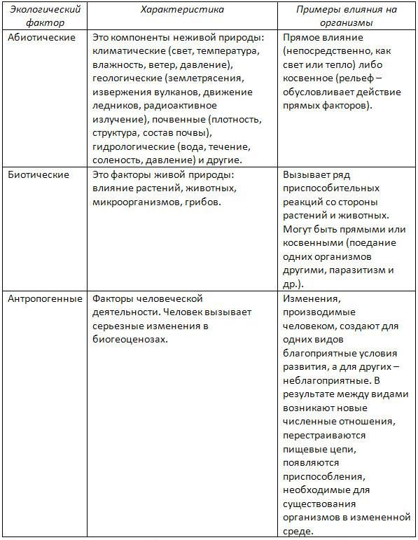 Решебник по алгебре за 7 класс мордкович списывай.ру