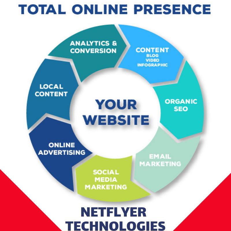 Website Online Presence Digitalmarketing Website Seo Html Graphicdesign Websitedesign Website Website Design Services Web Design