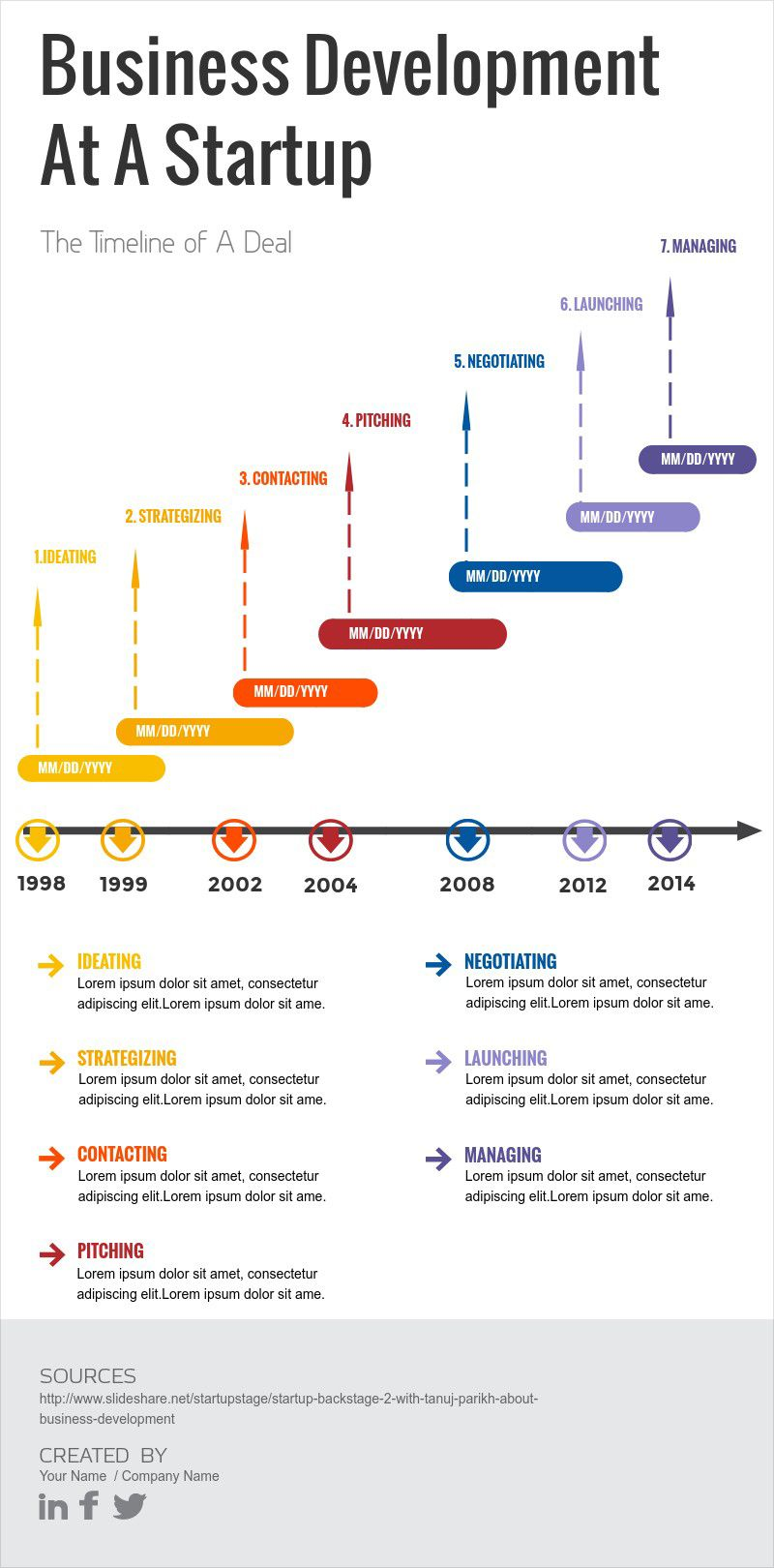 Horizontal Infographic Timeline Templates For Startups And