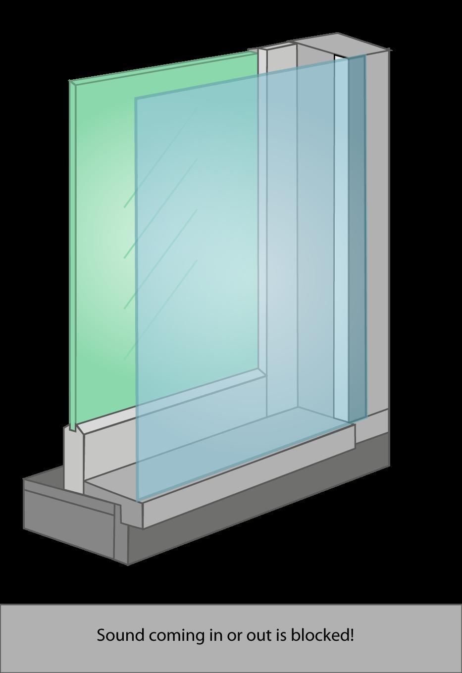 Secondary Magnaseal Window Soundproof Windows Music Studio Room Interior Windows