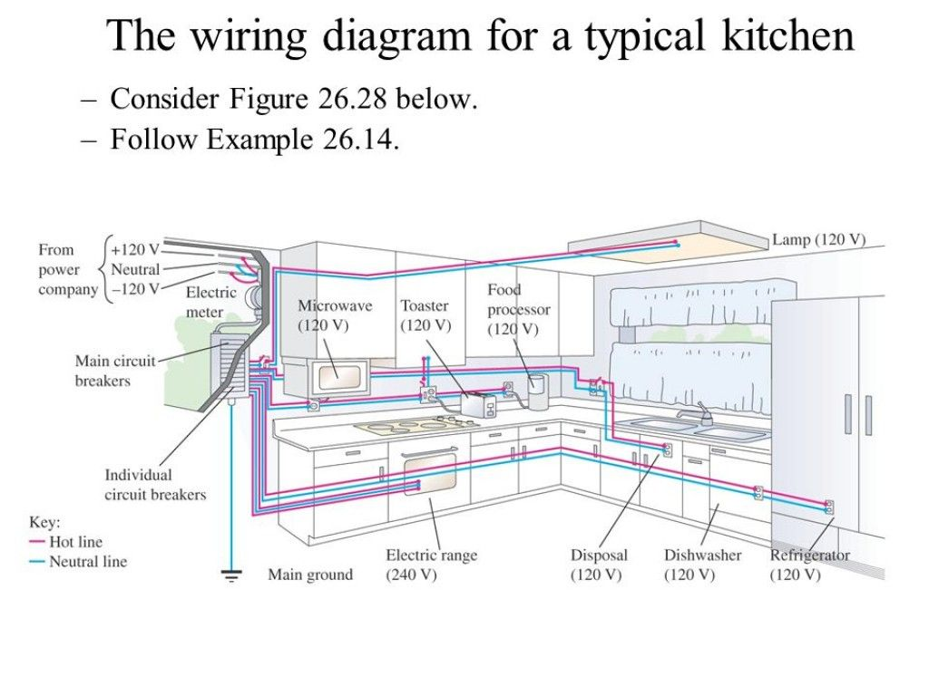 Kitchen Wiring Drawing - Wiring Diagram Web on