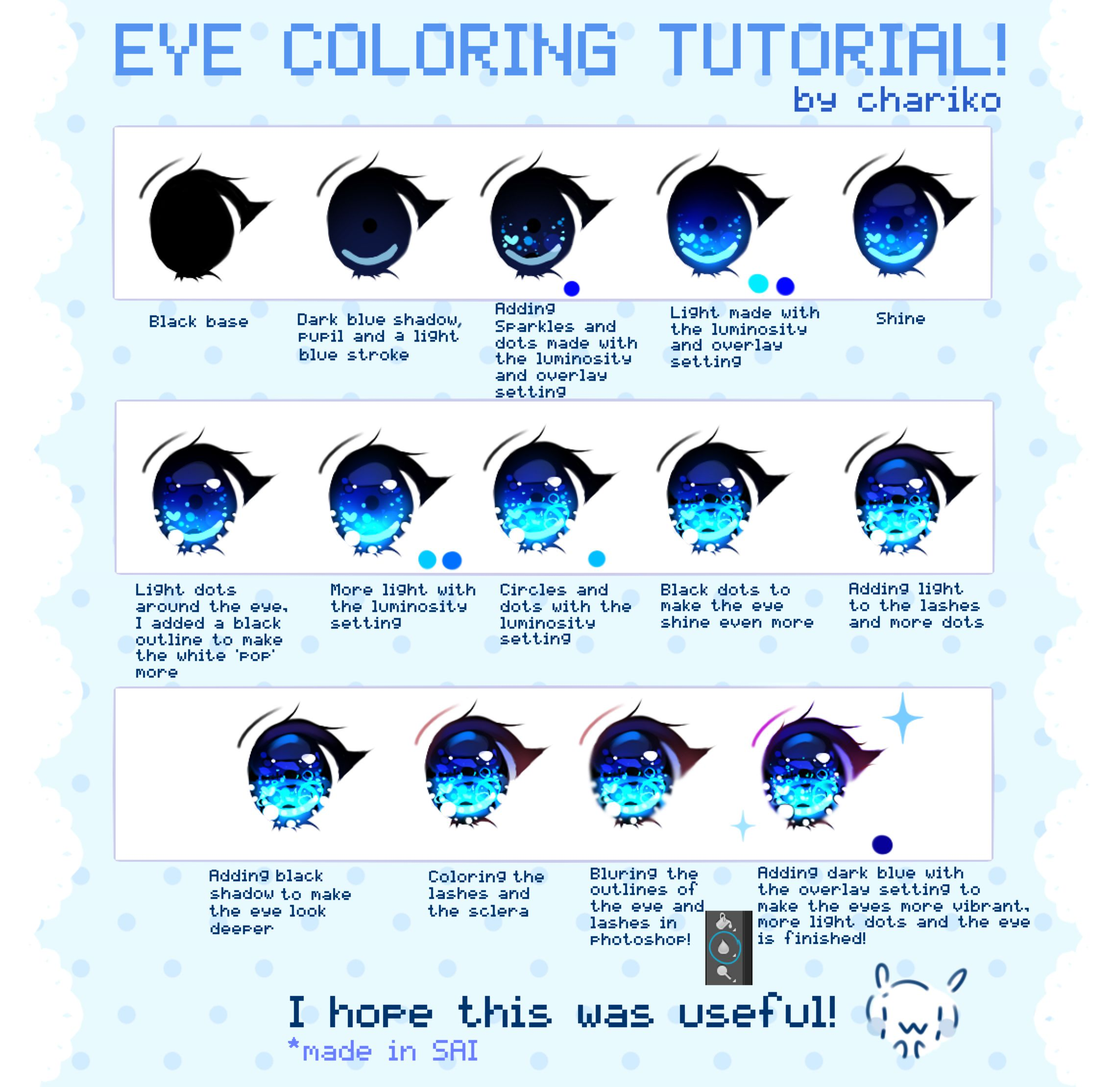 Eye Coloring Tutorial By Chariko On Deviantart Risovanie Glaza