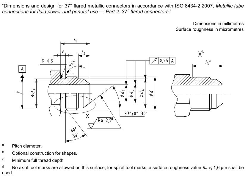 Pin by ray on jic jis bsp din iso sae hydraulic fittings