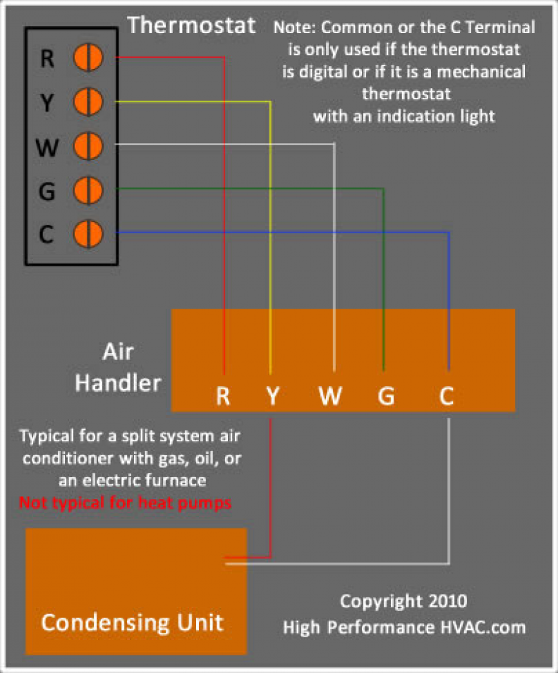 Central Air Conditioner Thermostat Wiring Diagram from i.pinimg.com