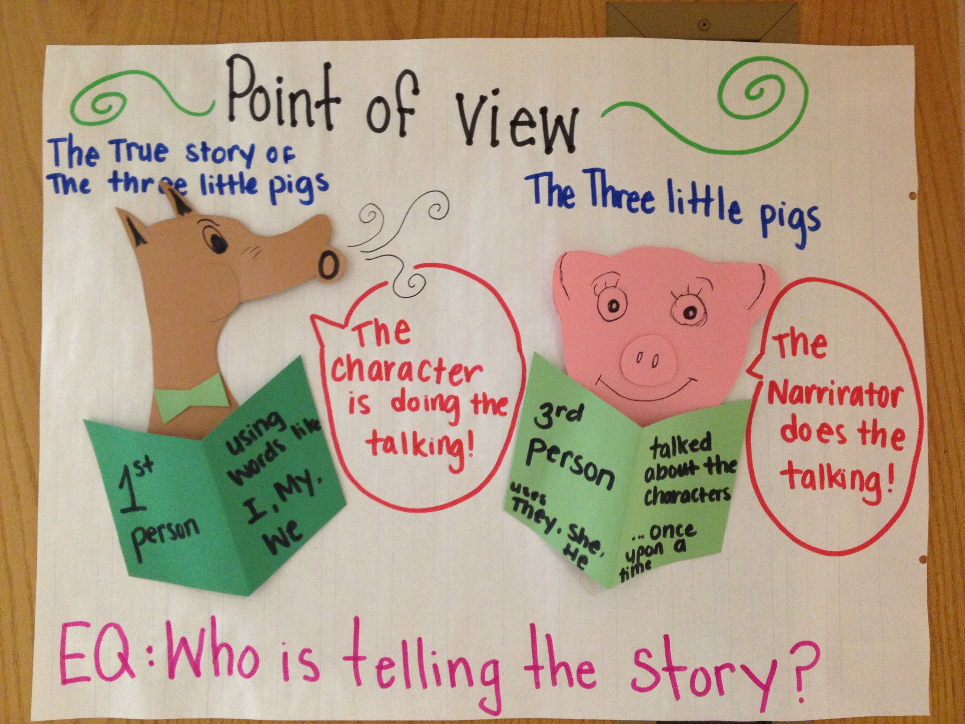 small resolution of point of view the three little pigs and the true story of the three little pigs