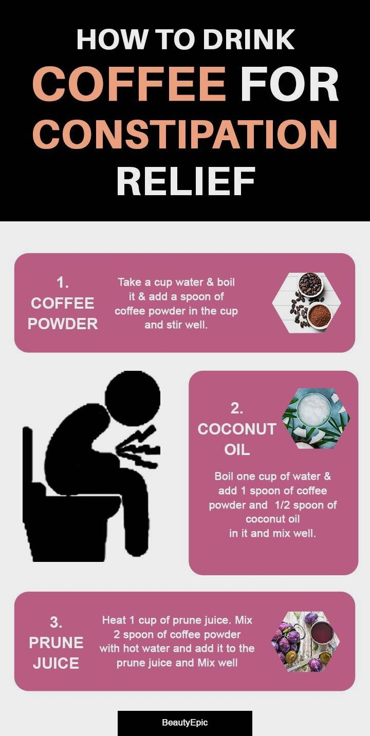 Pin on Constipation Home Remedies