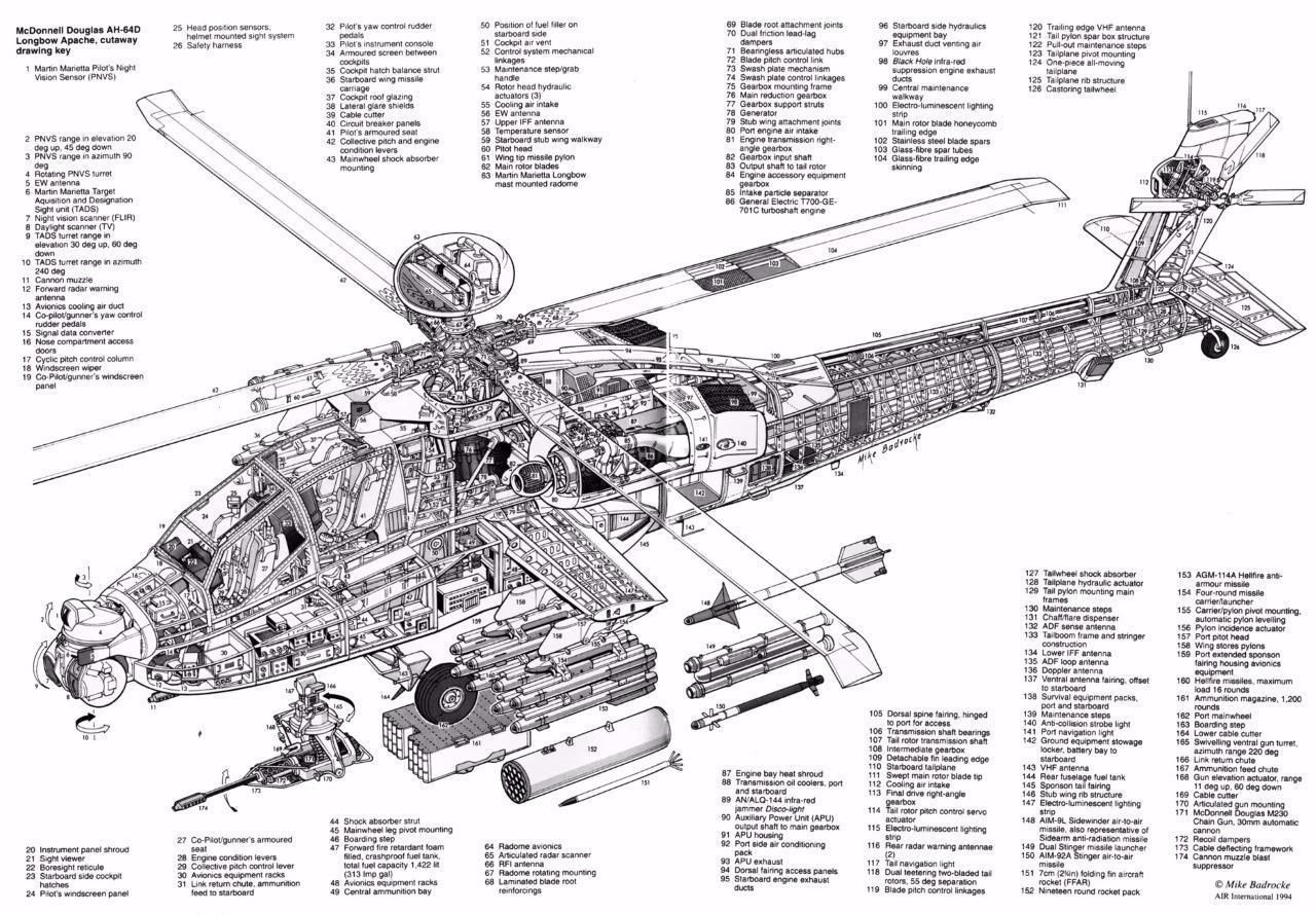 Details about APACHE ATTACK HELICOPTER DIAGRAM SCHEMATIC