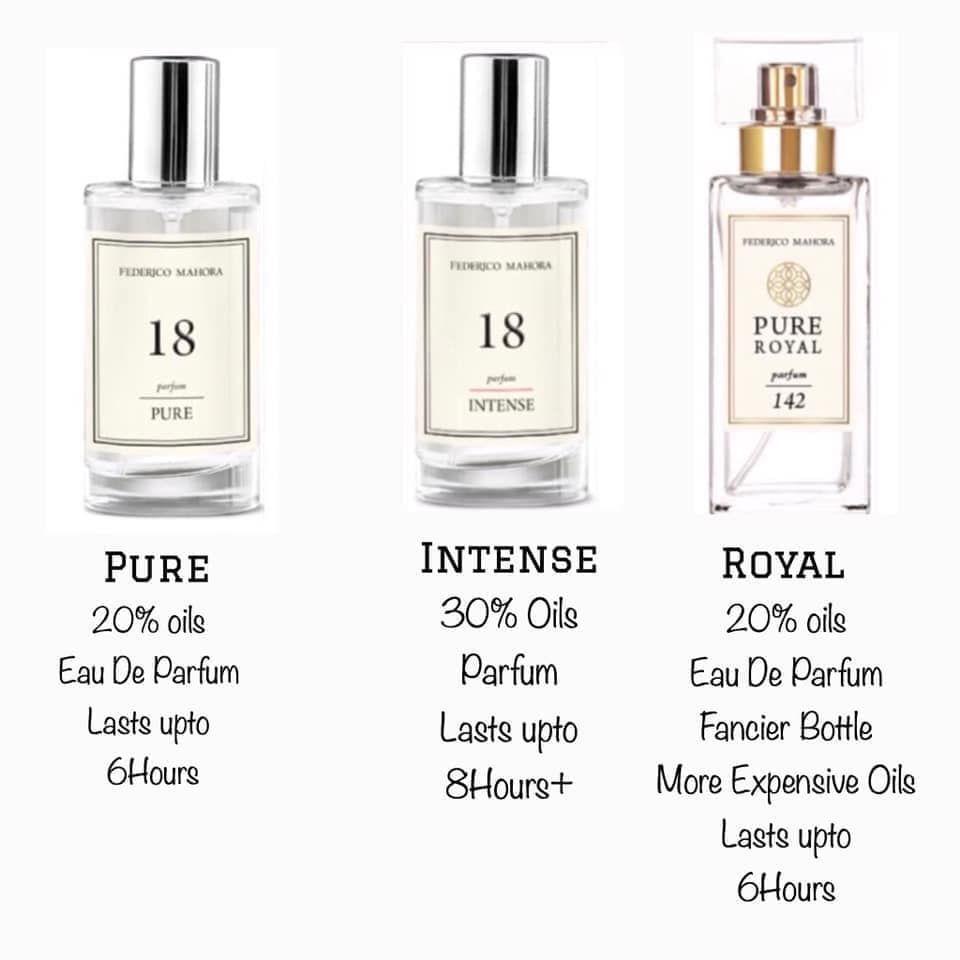 Perfume bottle for sale October 2020