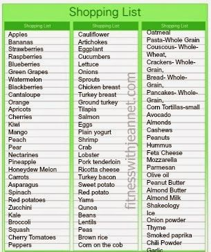 Clean eating grocery list. Check out my blog for tips on how to ...